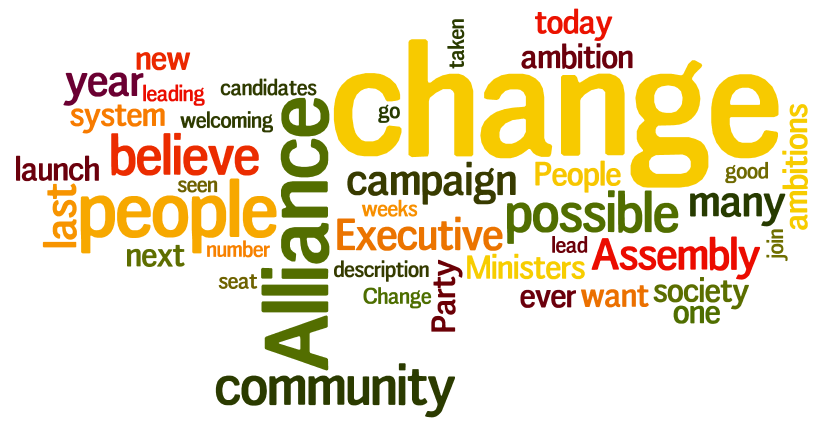 David Ford 2011 campaign launch speech wordle - wordle.net