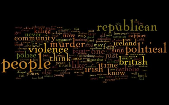 Tag cloud based on posts discussing Ronan Kerr's murder.
