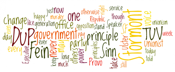 Jim Allister 2011 party conference speech extracts - via wordle.net