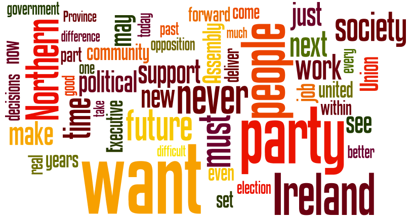 Wordle of Peter Robinson's party conference speech