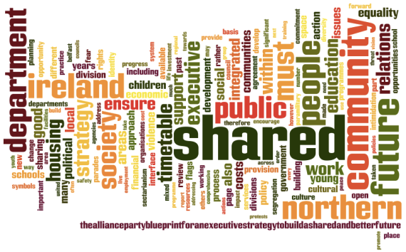 Alliance For Everyone by wordle.net