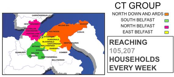 CT reach