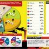 Lucid Talk Belfast Telegraph Poll - Feb 2015