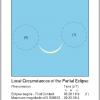 Solar Eclipse Belfast UK 2015 Mar 20
