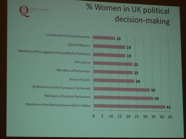 Yvonne Galligan Gender Quotas in Politics 21