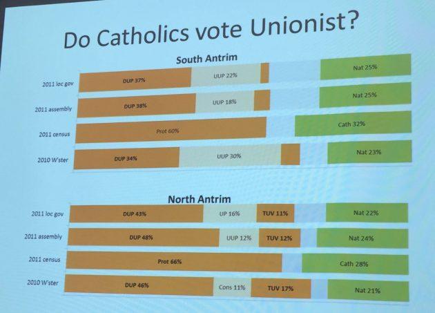 nwbrux voting identity 35