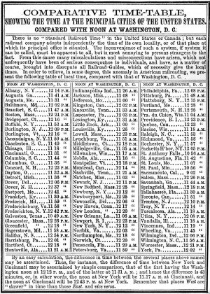 An 1857 railway almanac giving local time in over 100 North American cities for the convenience of railway travellers.