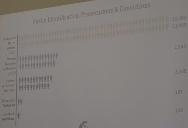 Kevin Hyland victims vs prosecutions