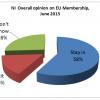 opinion-poll-graph