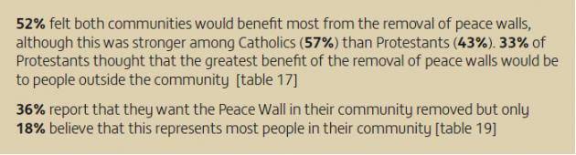 Peace Wall 2