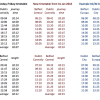 Proposed new Belfast Dublin Enterprise train timetable