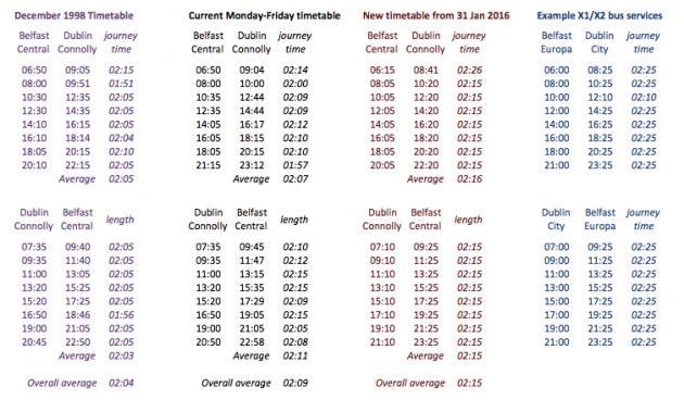 Enterprise Train timetables 1998 2015 2016 bus