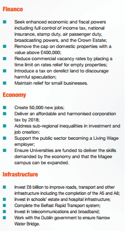 SF Economy