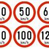 irish road sign speed limits