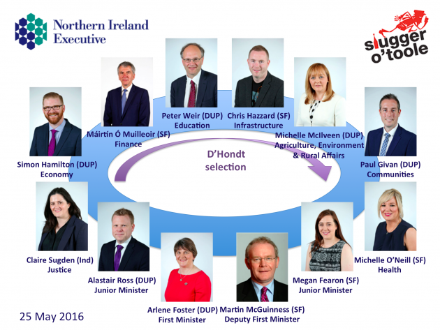 The new NI Executive