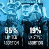 repeal-the-eigth-amendment-poll