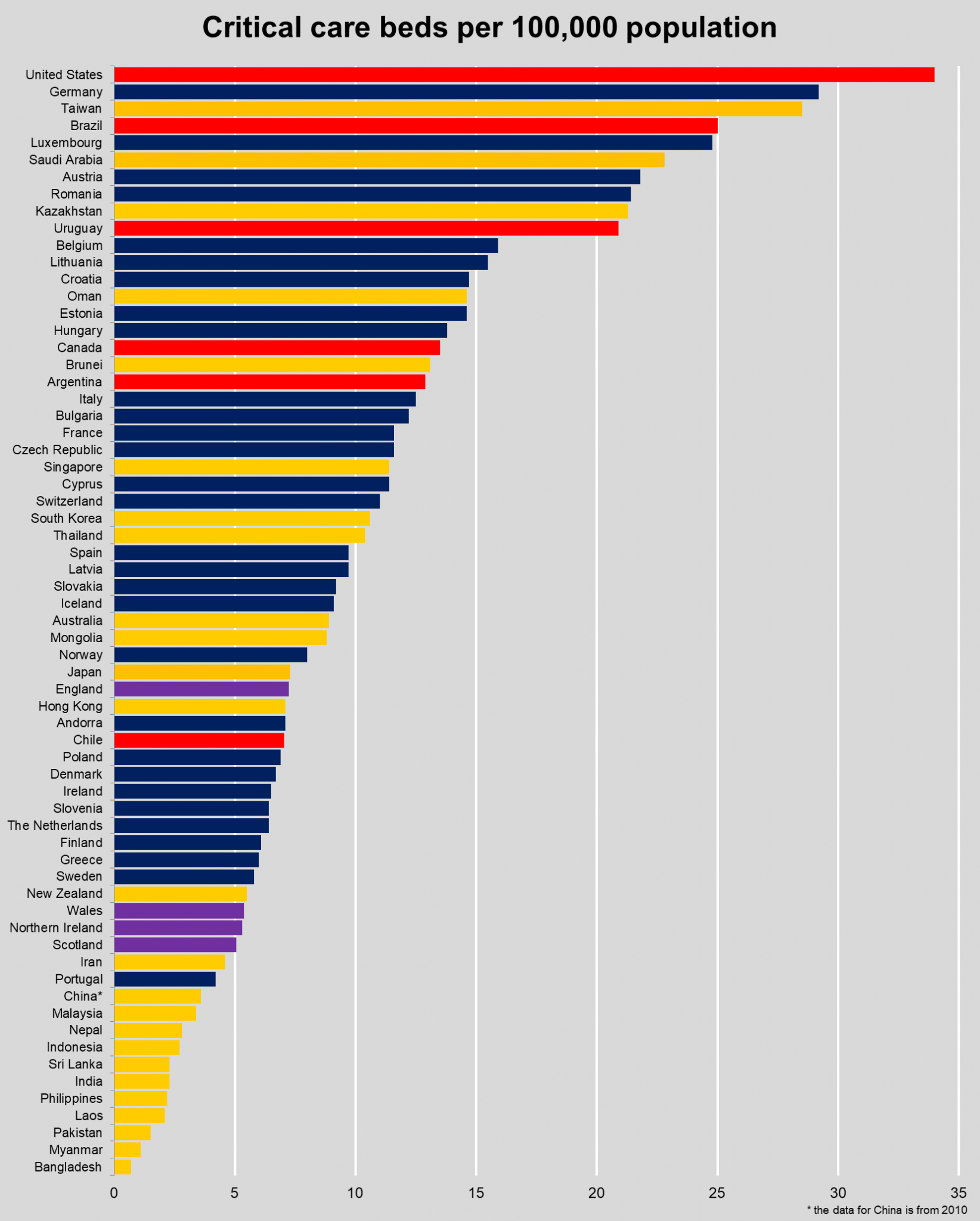 ICU-beds-by-country-4-1644x2048.png