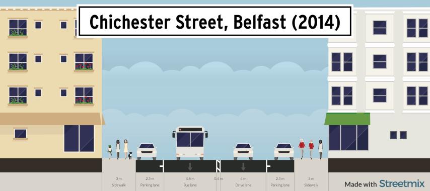 https://i0.wp.com/bikefast.org/wp-content/uploads/2019/08/chichester-street-belfast-2014.png?resize=854%2C380